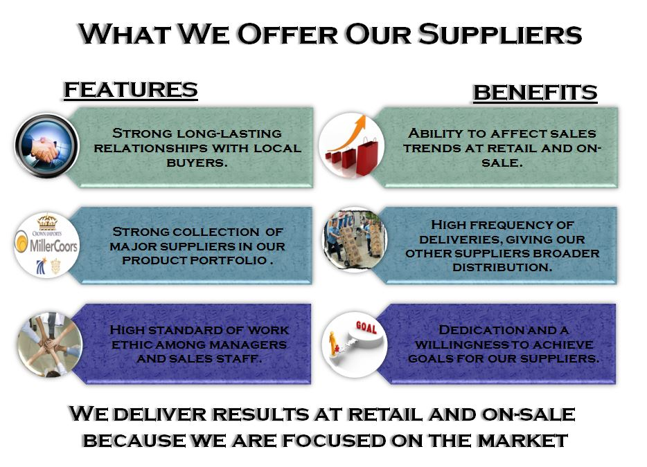 What We Offer Our Suppliers